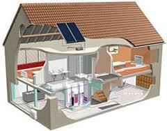 Выбираем тепловой насос в свой дом