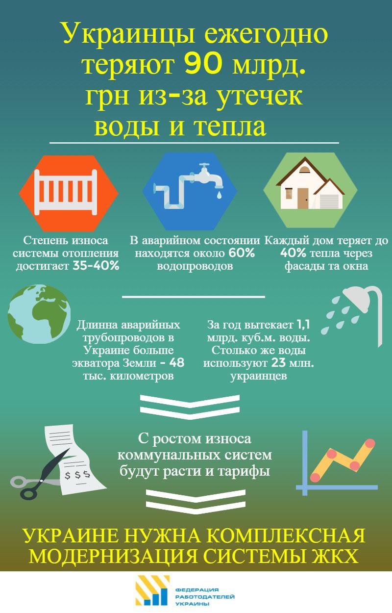 инфографика про трубопроводы Украины